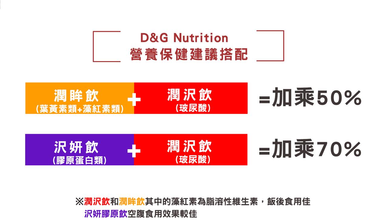 D&G Nutrition