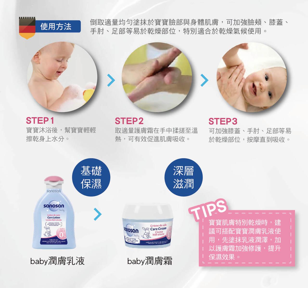嬰兒臉部很容易出現紅蘋果、粗糙不舒服?珊諾baby潤膚霜,比日常新生兒乳液更加滋潤保濕,可鞏固肌膚保護膜,常保水嫩健康,讓寶寶遠離紅蘋果臉